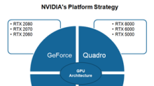 NVIDIA Broadens Product Portfolio to Tap New Computing Markets