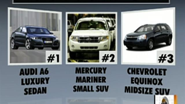 SUVs top list of stolen cars in U.S.
