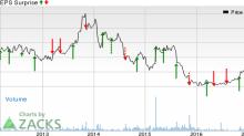 Black Diamond (BDE) Q4 Earnings: What Awaits the Stock?