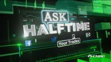Time to buy ArcelorMittal? Any interest in Alibaba? What about Fitbit? The viewers #AskHalftime
