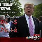 Trump approval hits all-time low; Pelosi uses different 'I' word