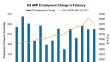 Employment Rose in February: A Jolt or Boost for the Market?