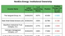 Who Added Big Positions in NextEra Energy in Q2 2018?