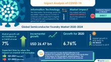 COVID-19 Impacts: Semiconductor Foundry Market Will Accelerate at a CAGR of over 7% through 2020-2024 | Increasing Demand for IoT to Boost Growth | Technavio