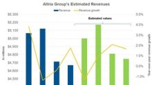 What Analysts Expect for Altria's Revenue