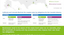 The Highs and Lows of Cannabis Sales Tax