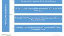 Recent Developments for Amgen since Q2 2018