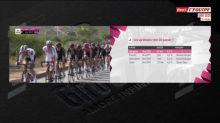 Cyclisme - Giro : L'abandon de Vlasov