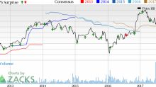 Prosperity Bancshares (PB) Q2 Earnings Lag, Stock Falls 3.4%