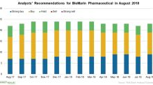 How Analysts View BioMarin Pharmaceutical in August