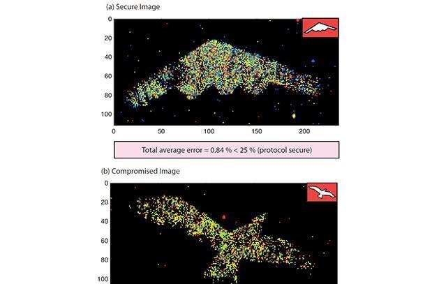 Scientists demonstrate unjammable radar based on quantum imaging