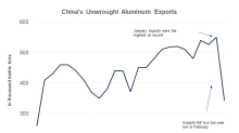 Alcoa: Concerns Persist despite Fall in Chinese Aluminum Exports