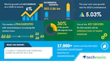 COVID-19 Impact & Recovery Analysis- Furniture and Furnishing Market in Europe 2019-2023 | Introduction of Smart Furniture to Boost Growth | Technavio