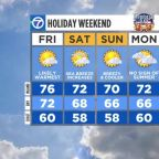 Here's your Memorial Day weekend forecast for Bay Area