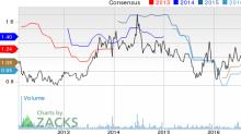 Gorman-Rupp (GRC) Beats on Q4 Earnings, Sales Fall Y/Y