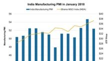 India's Manufacturing Activity Weakens in January 2018