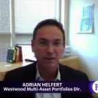 'Dropping interest rates' are driving growth stocks higher: Westwood's Adrian Helfert