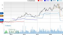 Why Is Ligand Pharmaceuticals (LGND) Up 5.1% Since the Last Earnings Report?