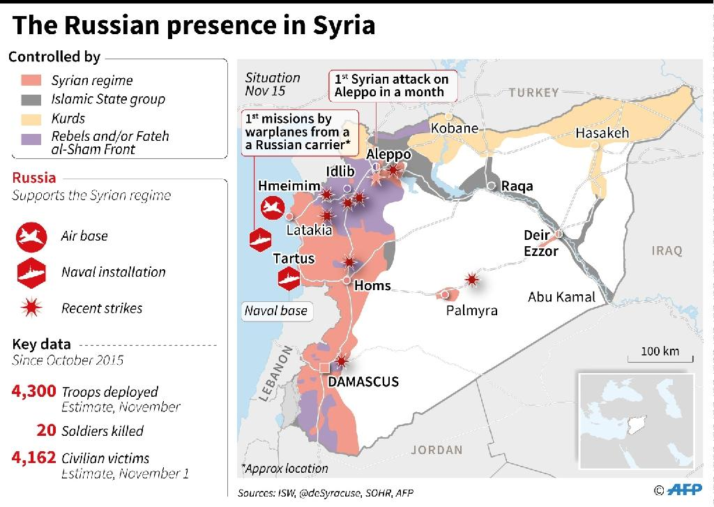 The Russian presence in Syria (AFP Photo/)