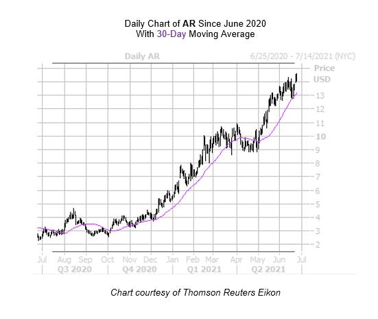 Bitcoin árjóslási előrejelzés: Mennyit ér a Bitcoin 2021-ben és azon túl?