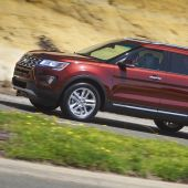 10 Most Popular Midsize SUVs and Crossovers