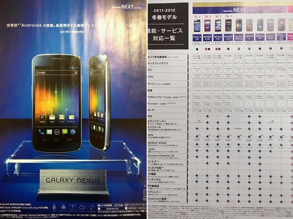 Galaxy Nexus images, specs and benchmarks apparently leaked