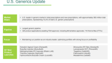 A Look at Teva's Generic Drugs Research Pipeline