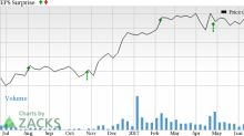 Can Moelis & Company (MC) Keep the Earnings Streak Alive This Quarter?