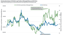 Hedge Funds' Net Long Positions in US Natural Gas Increased