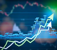 S&P 500 Weekly Price Forecast – Stock Markets Pulled On to Higher Levels