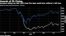 The Cost of Bad Market Timing Decisions in 2020 Was Annihilation