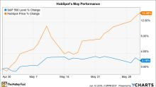 Why HubSpot Stock Gained 14% in May
