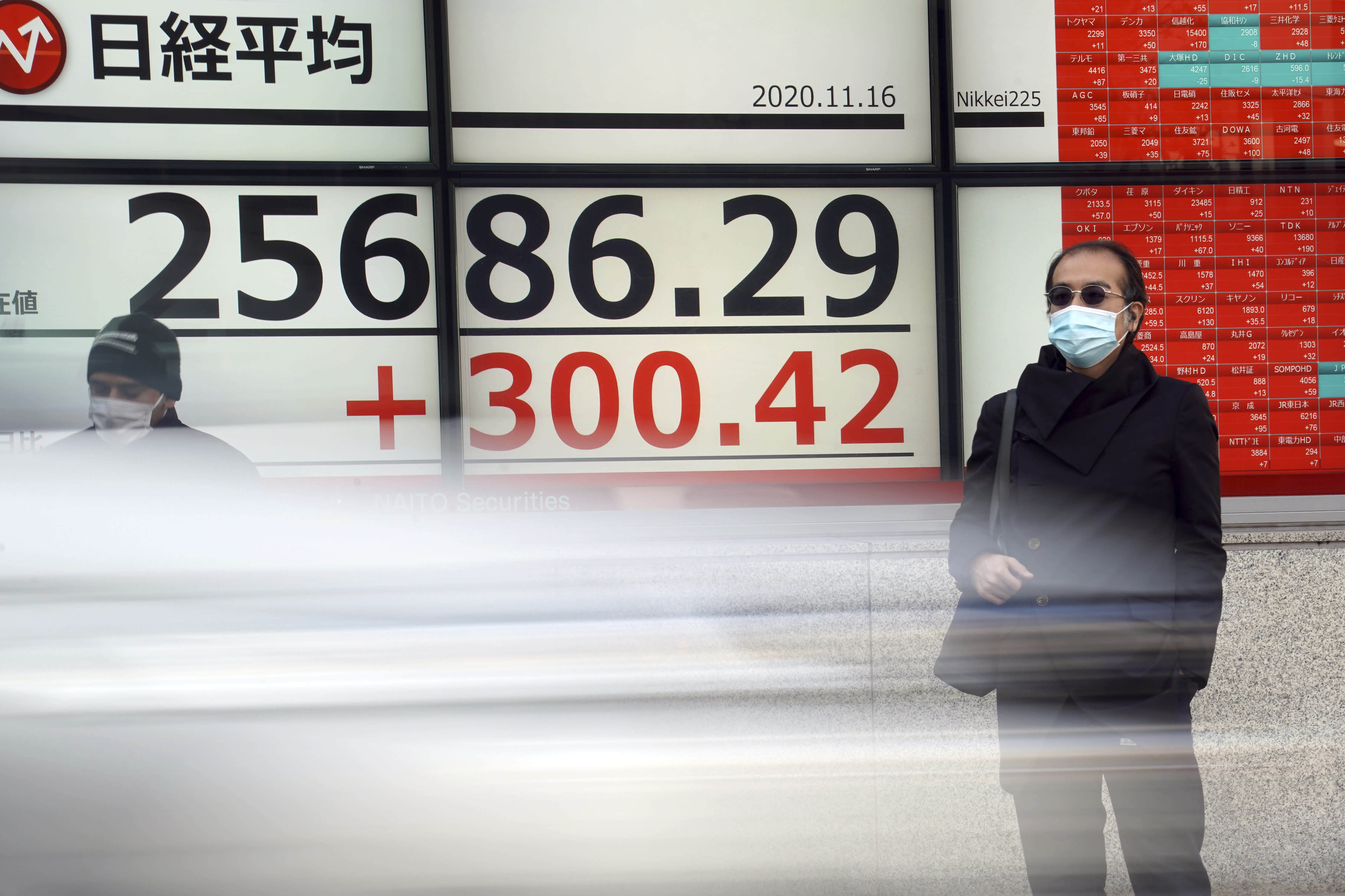 Asian shares climb after S&P 500 record, despite virus woes