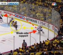Illustrated Review: How the Penguins busted the Senators' neutral zone trap