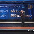 80% of Wall Street economists, strategists believe bitcoi...