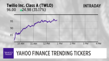 Twilio's recent partnership helps surge shares while Zillow shares tumble