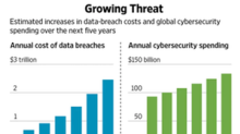 What Impacted Cisco Systems' Security Revenues in Fiscal 2Q18?