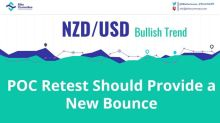 NZD/USD Bullish Bounce Targeting 0.6790 and 0.6820