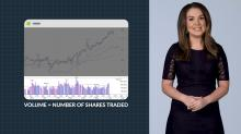 How To Read Stock Charts: Price And Volume