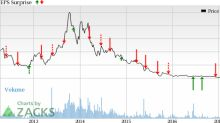What Awaits Yingli Green Energy (YGE) in Q4 Earnings?