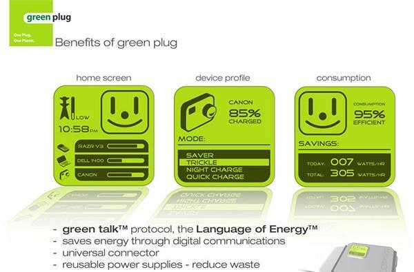 Switched On: Green Plug tries to replace the worry warts (Part 1)