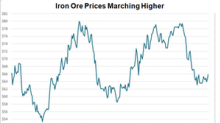 Iron Ore Prices Surge on China's Cut in Reserve Ratio Requirement
