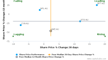 AWE Ltd. breached its 50 day moving average in a Bearish Manner : AWE-AU : August 3, 2017