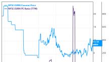 5 Energy Stocks Beating the Market
