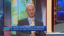 Should investors place their bets on gold?