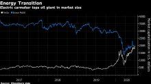 Tesla Overtakes Exxon's Market Value in Symbolic Energy Shift