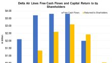 Analyzing Delta Air Lines' Free Cash Flow