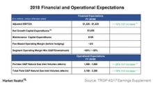 Targa Resources Expects Earnings to Rise 12% in 2018