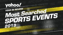 Yahoo India's Top 10 'Most Searched for Sporting Events' of 2019