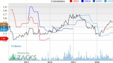 Why is CRA International (CRAI) Down 2.1% Since the Last Earnings Report?